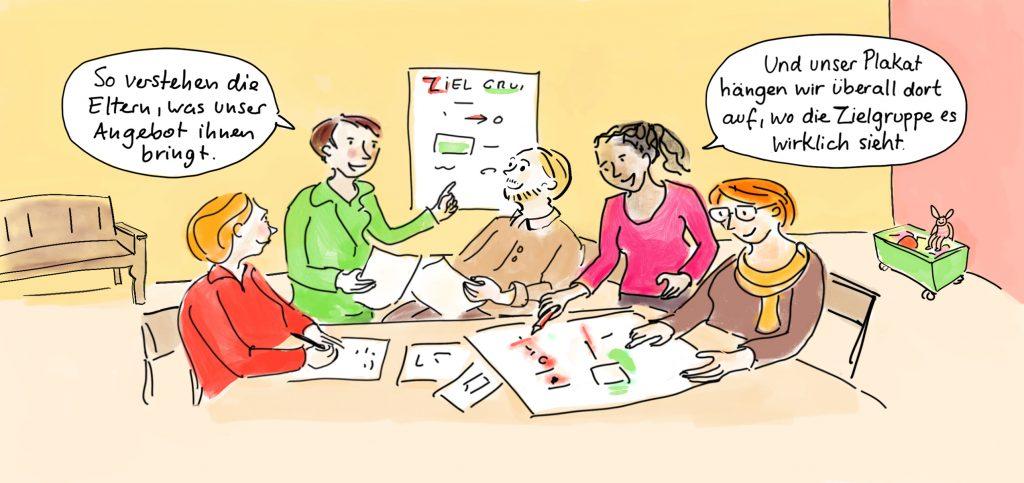 Vier Frauen und ein Mann an einem Tisch bei der Entwicklung eines Plakats. Zeichnung: Nathalie Bromberger